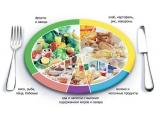 Гостиница Орловская - иконка «питание» в Фирово